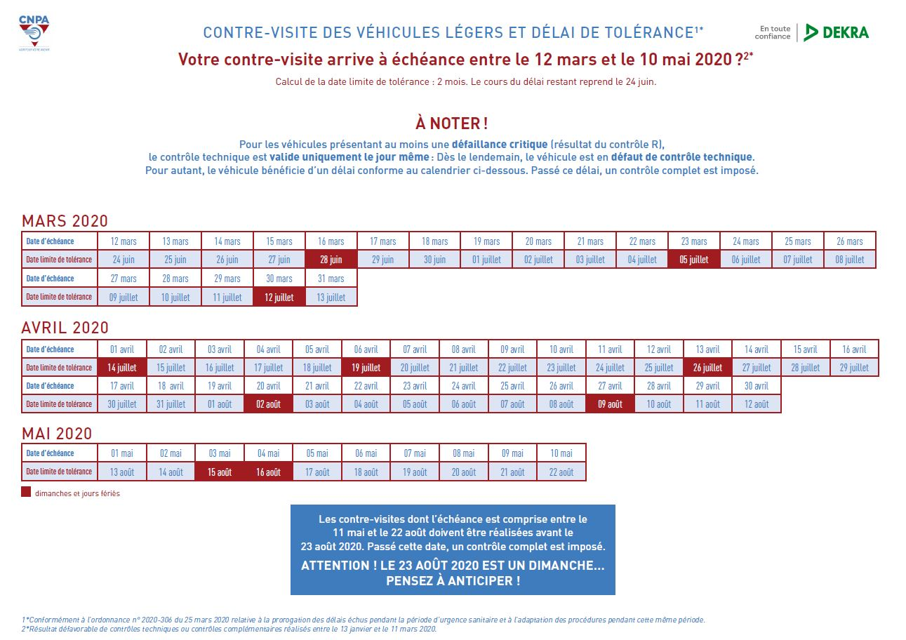Echéance de contrôle technique entre le 12 mars et le 10 mai 2020